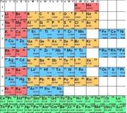 Качественно подготовлю по химии учеников 7-11 классов СШ.